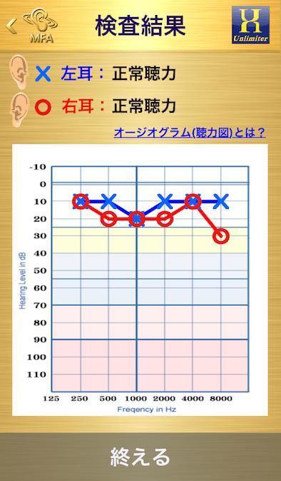 MFA検査結果-min