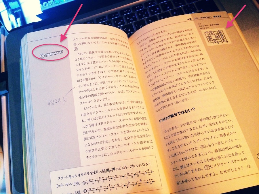 音楽理論の本