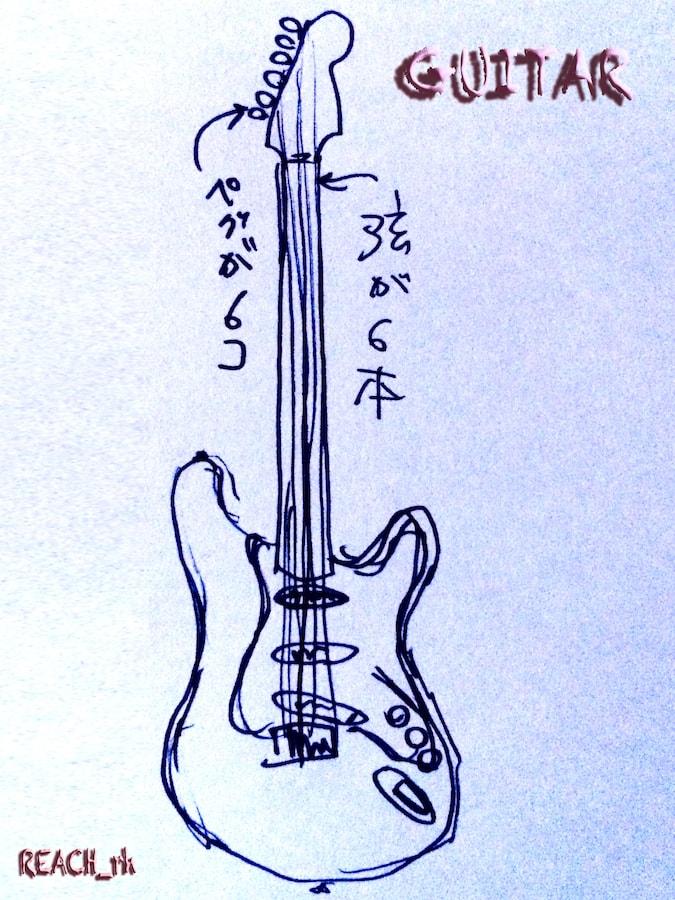 ギター-min