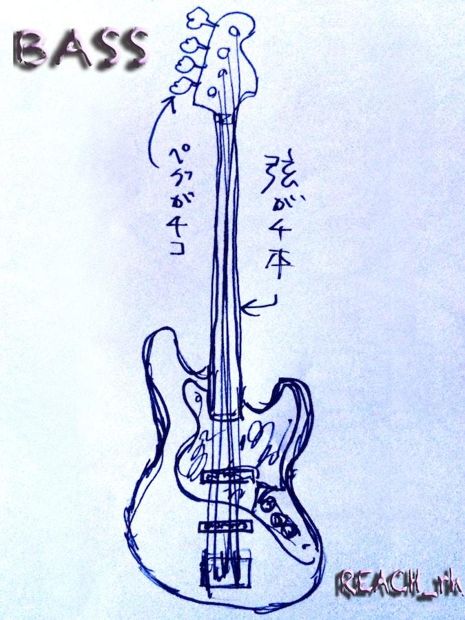 ベース-min