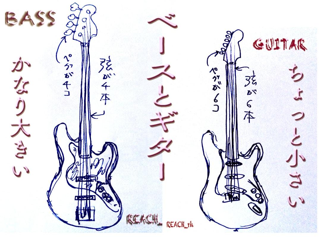ベースとギター
