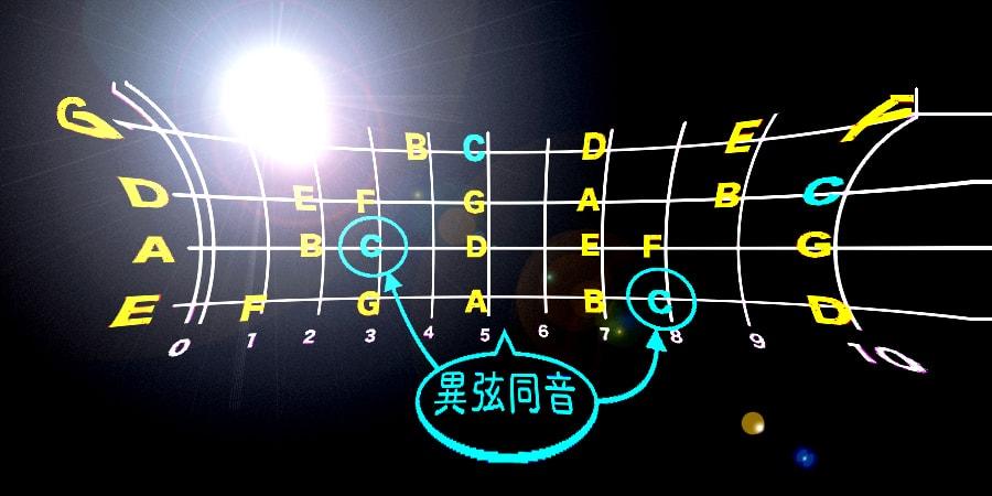異弦同音_02