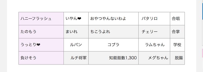 table-coler-tukeru