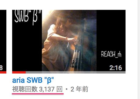 SWB Beta