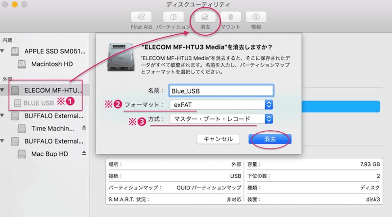 USB format-