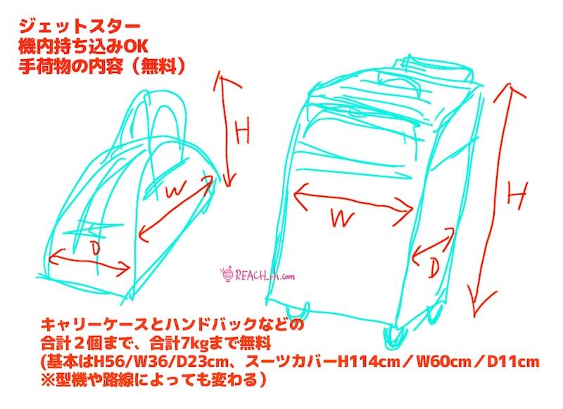 ジェットスタ機内持ち込み手荷物