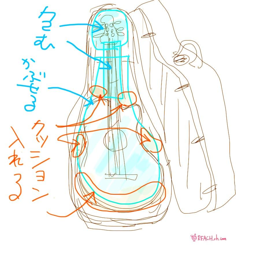 ギター梱包