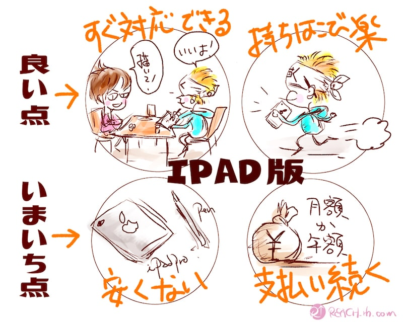 クリスタiPad版の特徴